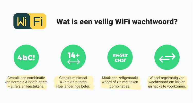 wat is een veilig WiFi wachtwoord?